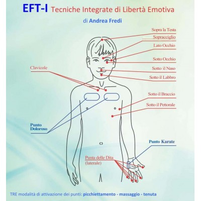 Corso di EFT (Emotional Freedom Technique) - con Andrea Fredi, Genova