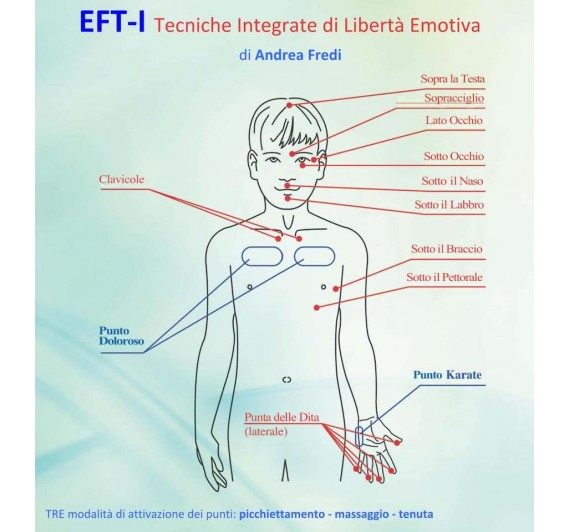 Corso di EFT (Emotional Freedom Technique) - con Andrea Fredi, Verona